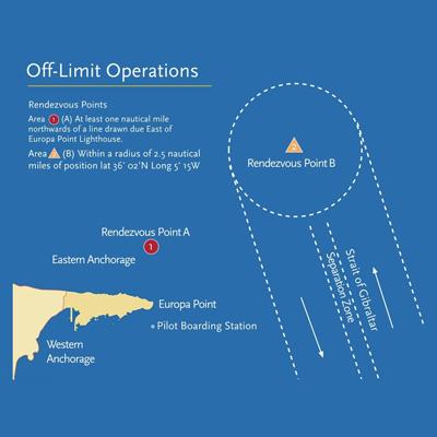 Off Port Limits Image